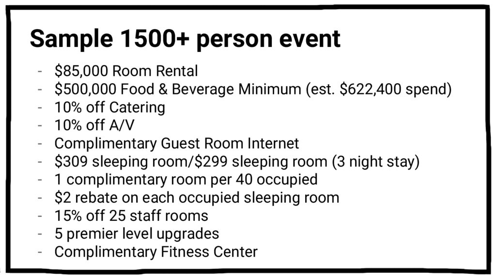 Sample 1500+ person event - $85,000 Room Rental...