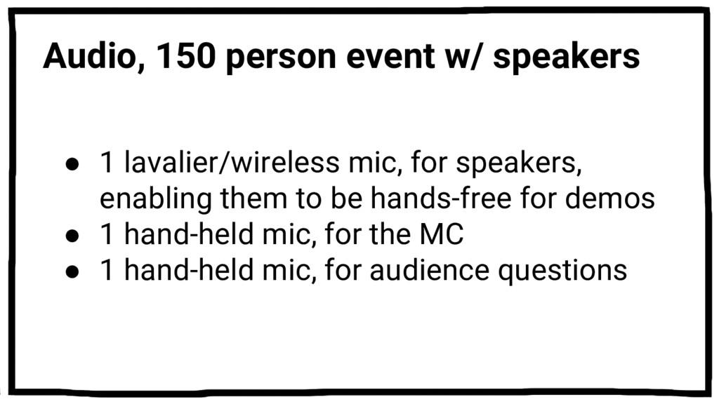 Audio, 150 person event w/ speakers ● 1 lavalie...