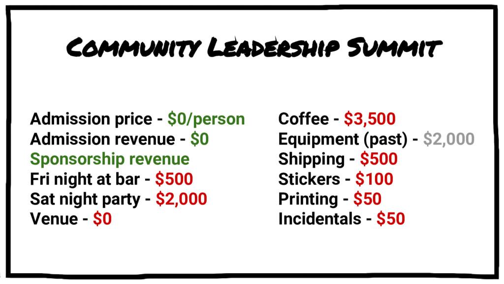 Community Leadership Summit Admission price - $...