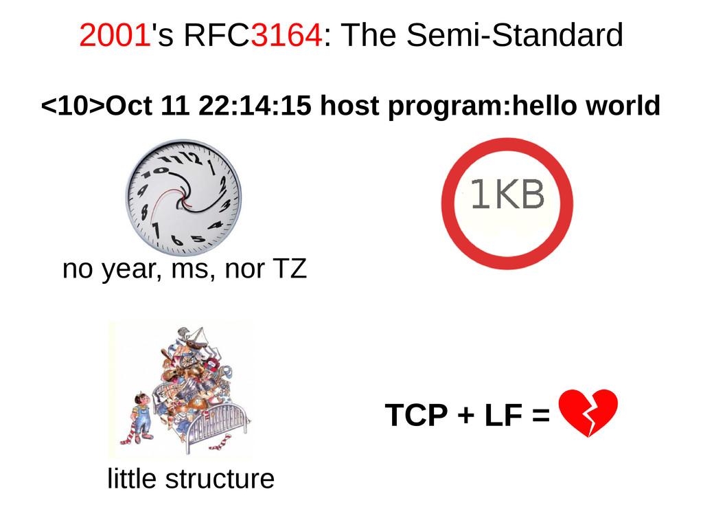 2001's RFC3164: The Semi-Standard <10>Oct 11 22...