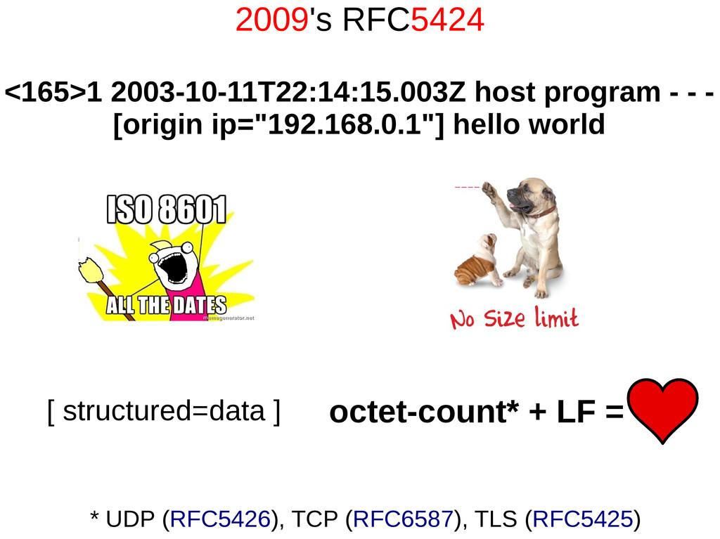 2009's RFC5424 <165>1 2003-10-11T22:14:15.003Z ...