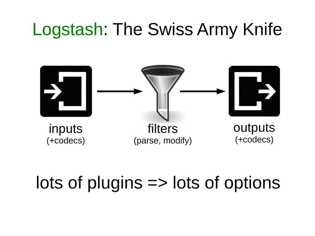Logstash: The Swiss Army Knife inputs (+codecs)...