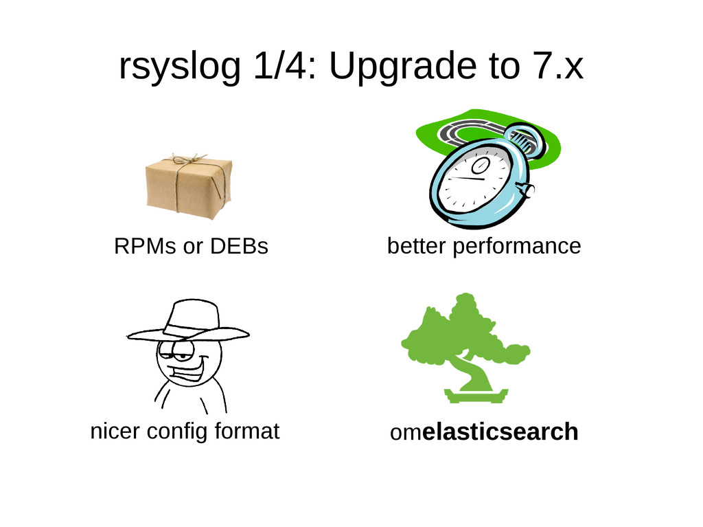 rsyslog 1/4: Upgrade to 7.x RPMs or DEBs better...