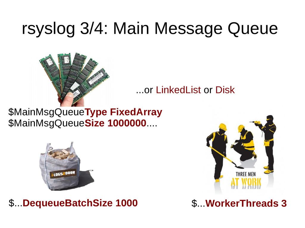 rsyslog 3/4: Main Message Queue $MainMsgQueueTy...