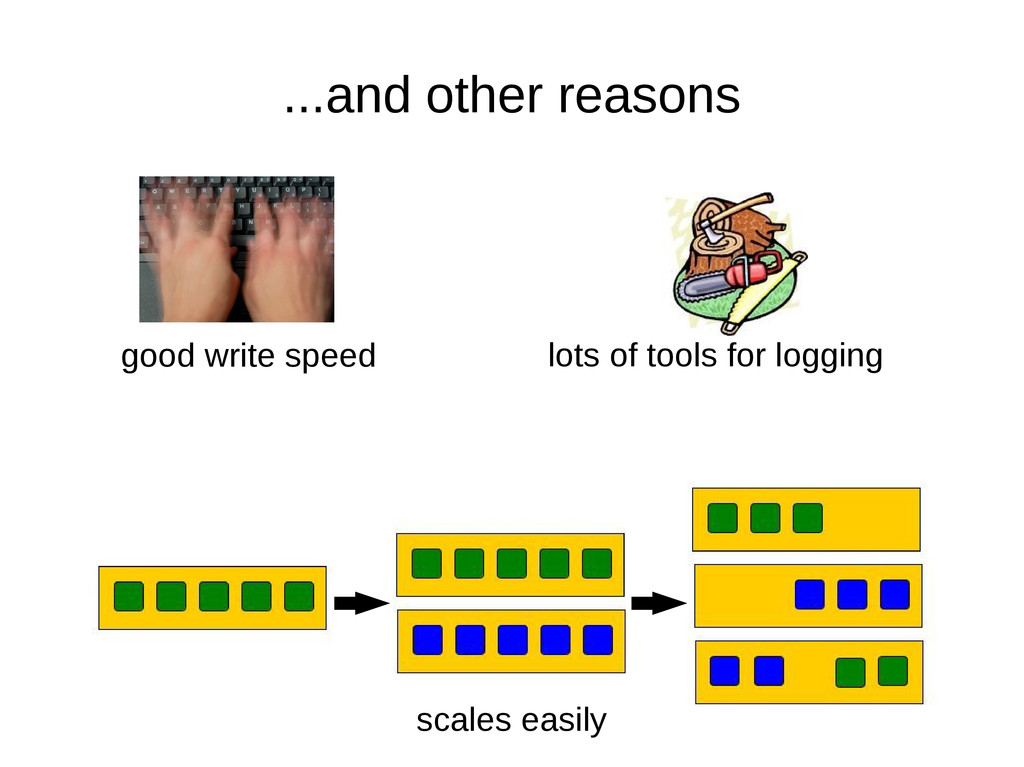 ...and other reasons good write speed lots of t...