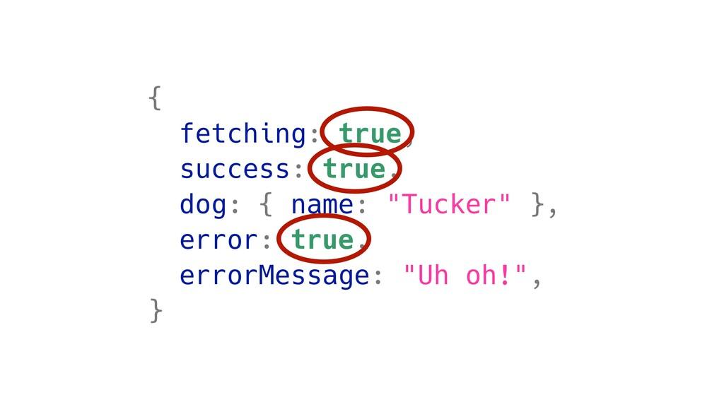 "{ fetching: true, success: true, dog: { name: ""..."