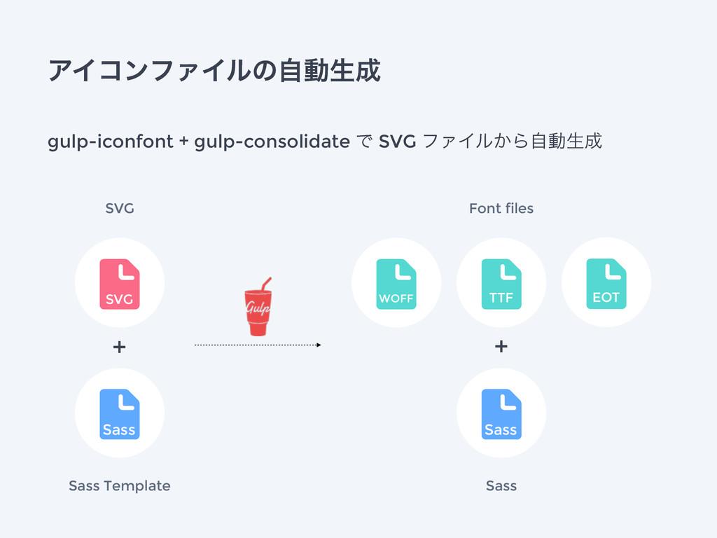 ΞΠίϯϑΝΠϧͷࣗಈੜ Font files & SVG & WOFF SVG & Sas...
