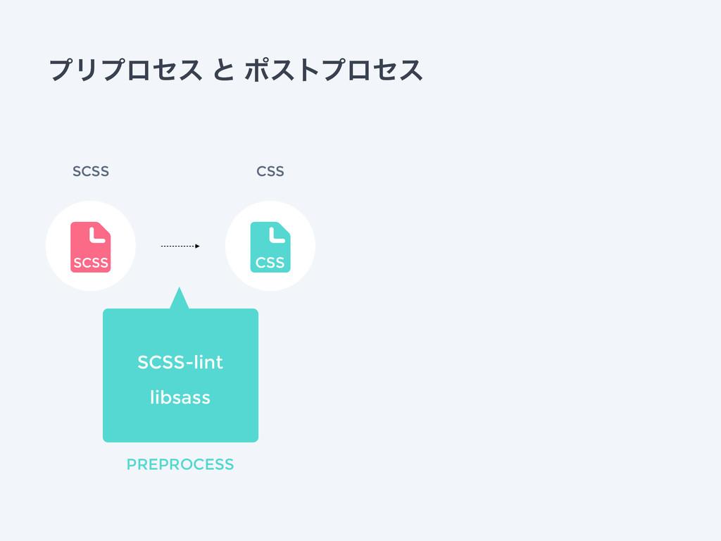 ϓϦϓϩηε ͱ ϙετϓϩηε CSS & SCSS & CSS SCSS-lint lib...