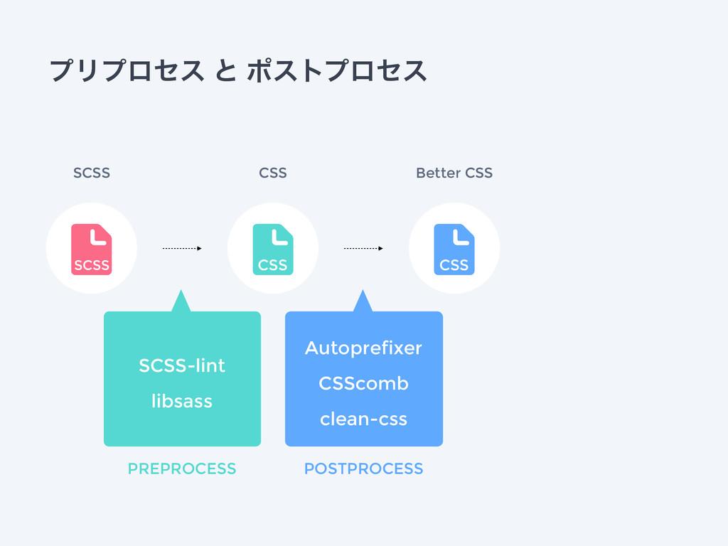 ϓϦϓϩηε ͱ ϙετϓϩηε CSS & SCSS & CSS & CSS SCSS-li...
