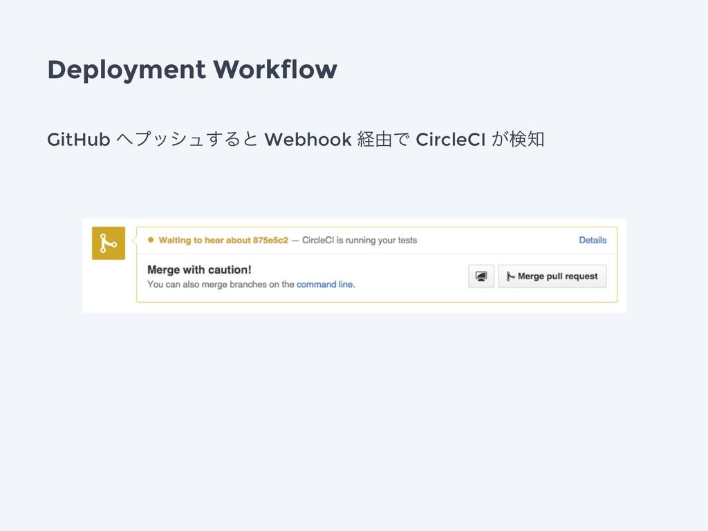 Deployment Workflow GitHub ϓογϡ͢Δͱ Webhook ܦ༝Ͱ...