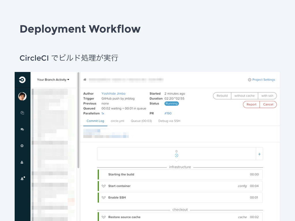 Deployment Workflow CircleCI ͰϏϧυॲཧ͕࣮ߦ