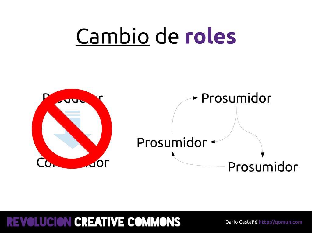 Dario Castañé http://qomun.com Cambio de roles ...