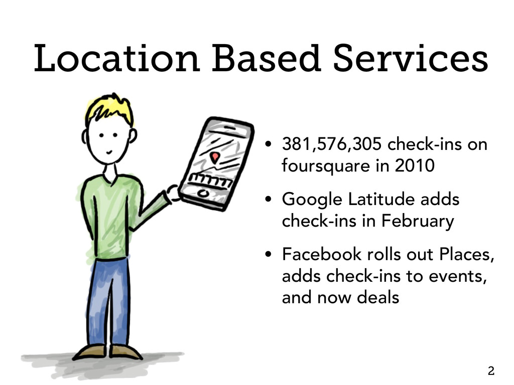 Location Based Services • 381,576,305 check-ins...