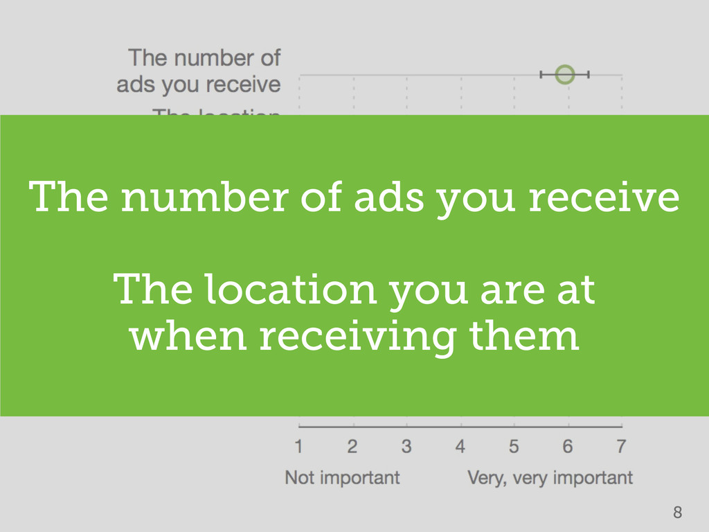8 The number of ads you receive The location yo...