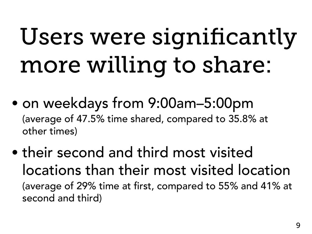 Users were significantly more willing to share: ...