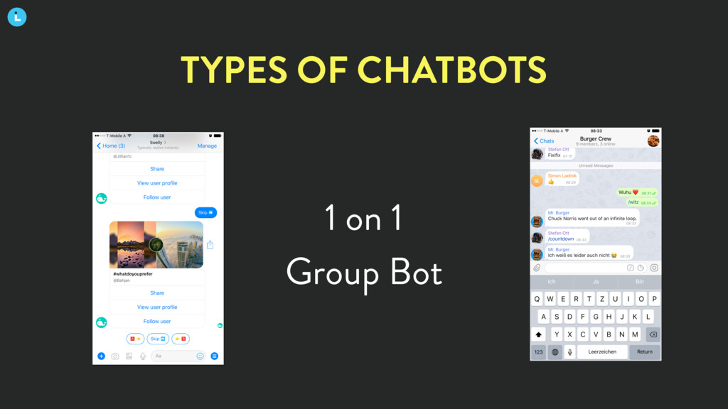 1 on 1 Group Bot TYPES OF CHATBOTS