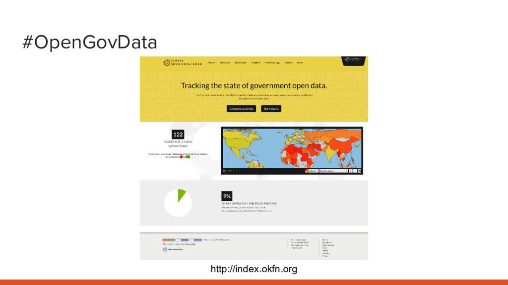 #OpenGovData http://index.okfn.org
