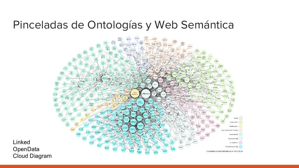 Pinceladas de Ontologías y Web Semántica Linked...