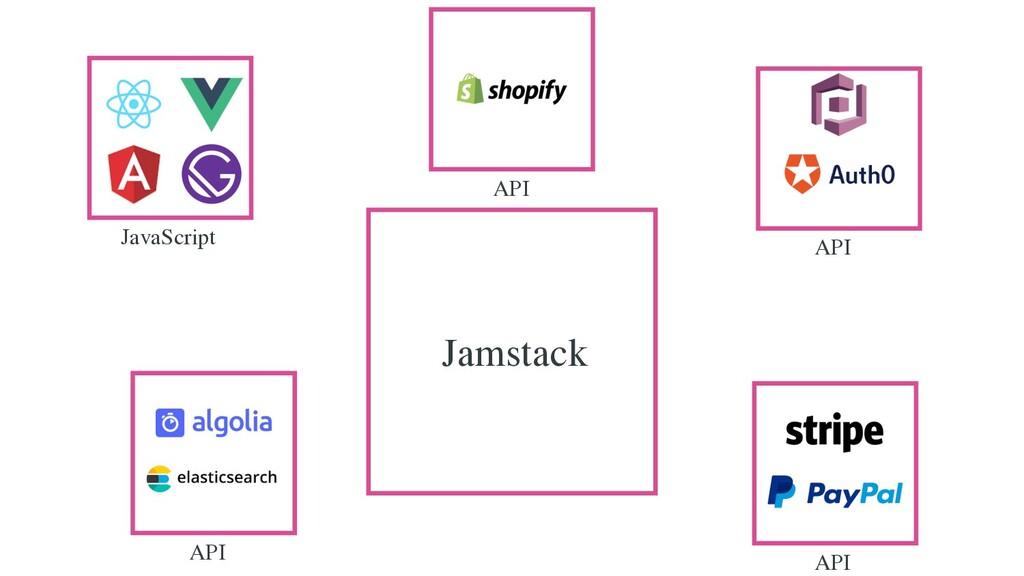 JavaScript API API API Jamstack API