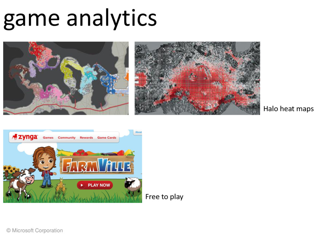 © Microsoft Corporation game analytics Halo hea...