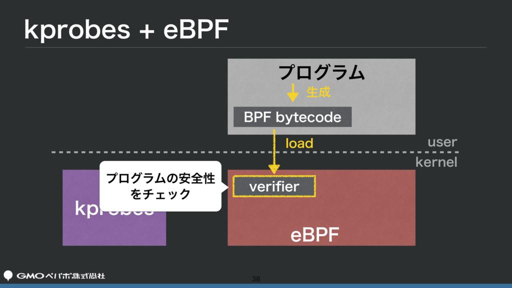 VTFS LFSOFM ϓϩάϥϜ #1'CZUFDPEF F#1' WFSJpFS ੜ ...
