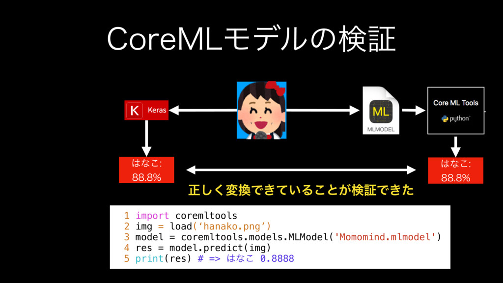 $PSF.-Ϟσϧͷݕূ 1 import coremltools 2 img = load(...