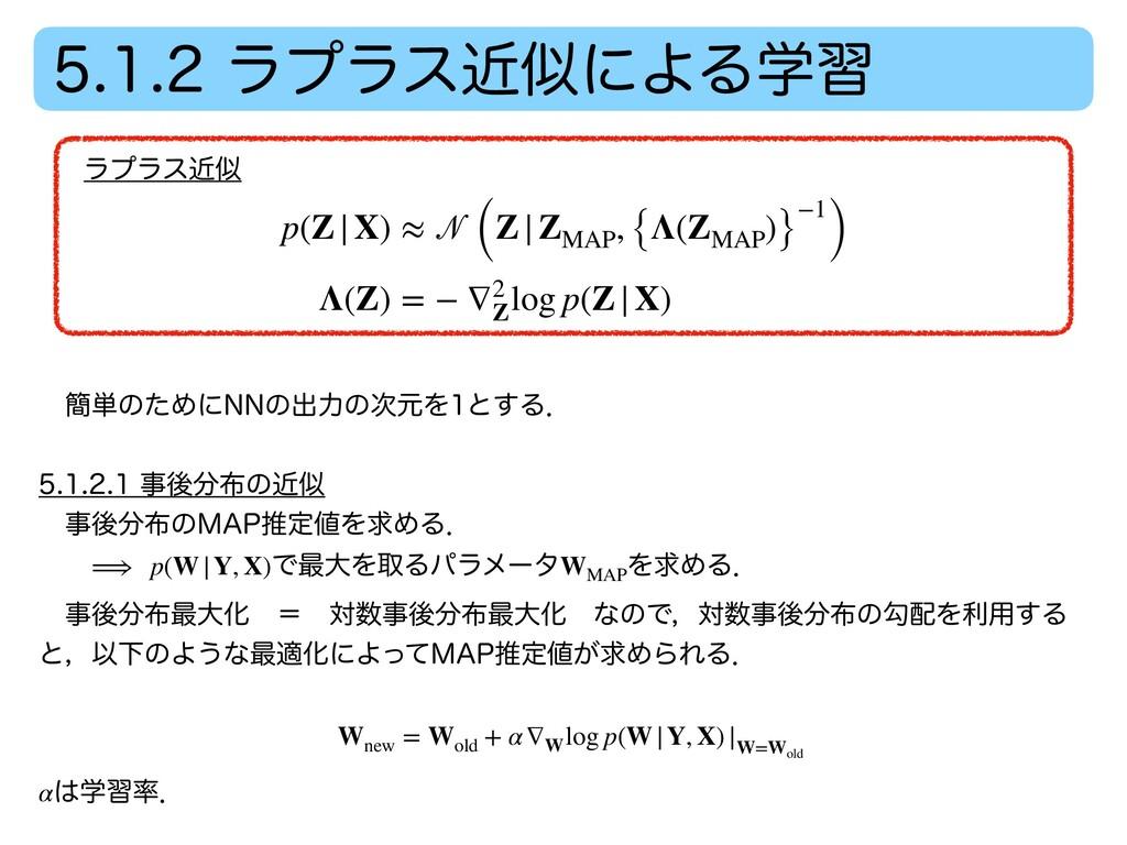 ϥϓϥεۙʹΑΔֶश ϥϓϥεۙ p(Z X) ≈  (Z ZMAP , {Λ...