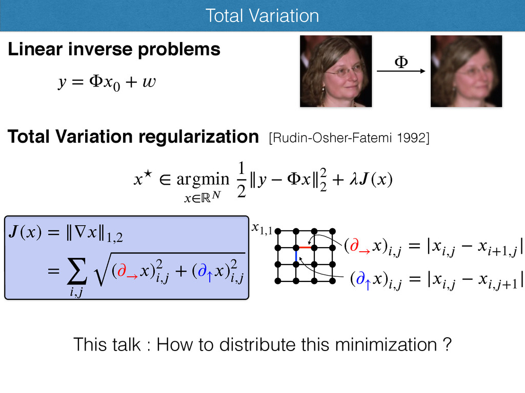 Total Variation  > ʇ1 , ৗ Linear inverse prob...