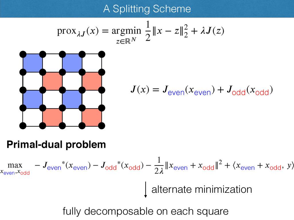A Splitting Scheme )* >  even ) even * ,  ...