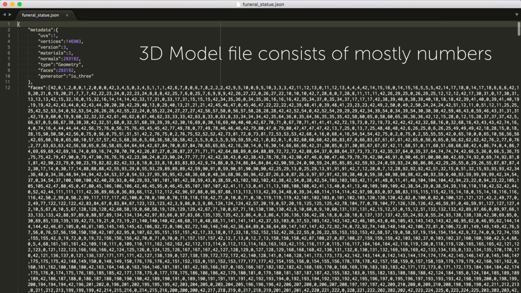 3D Model file consists of mostly numbers
