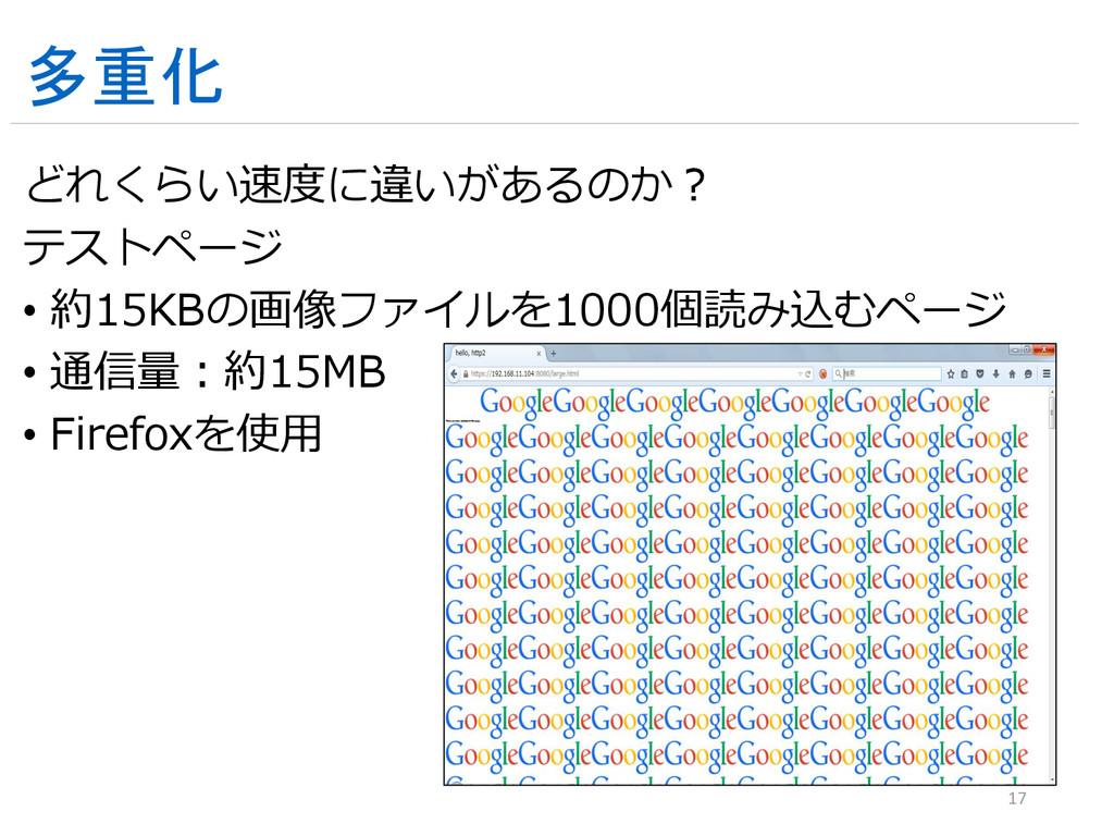 多重化 どれくらい速度に違いがあるのか? テストページ • 約15KBの画像ファイルを1000...