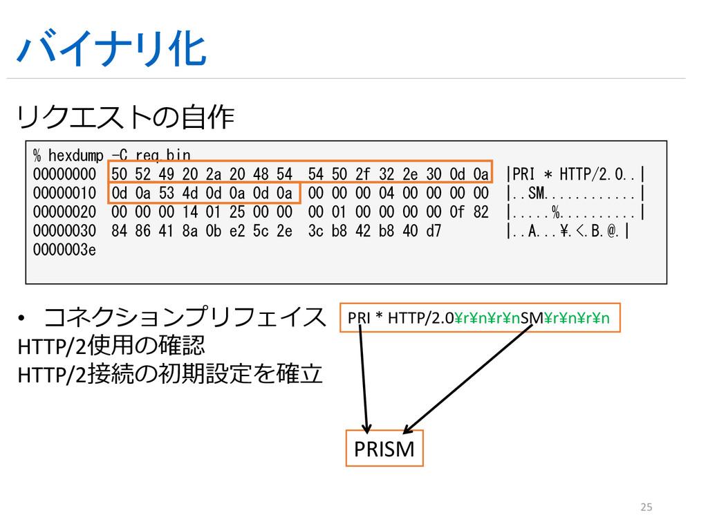 PRISM バイナリ化 リクエストの自作 25 % hexdump -C req.bin 00...