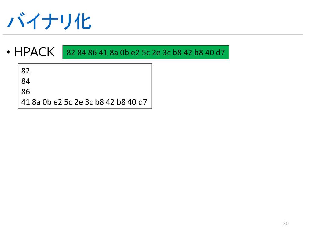 バイナリ化 • HPACK 30 82 84 86 41 8a 0b e2 5c 2e 3c ...