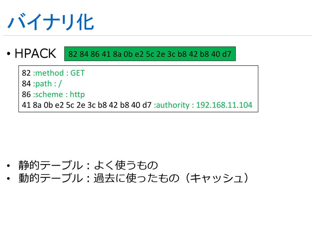 バイナリ化 • HPACK 82 :method : GET 84 :path : / 86 ...