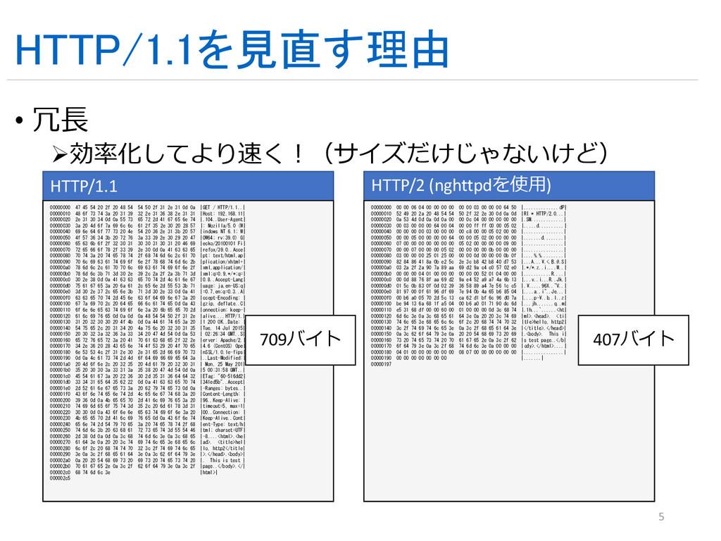 HTTP/1.1を見直す理由 • 冗長 効率化してより速く!(サイズだけじゃないけど) 5 ...