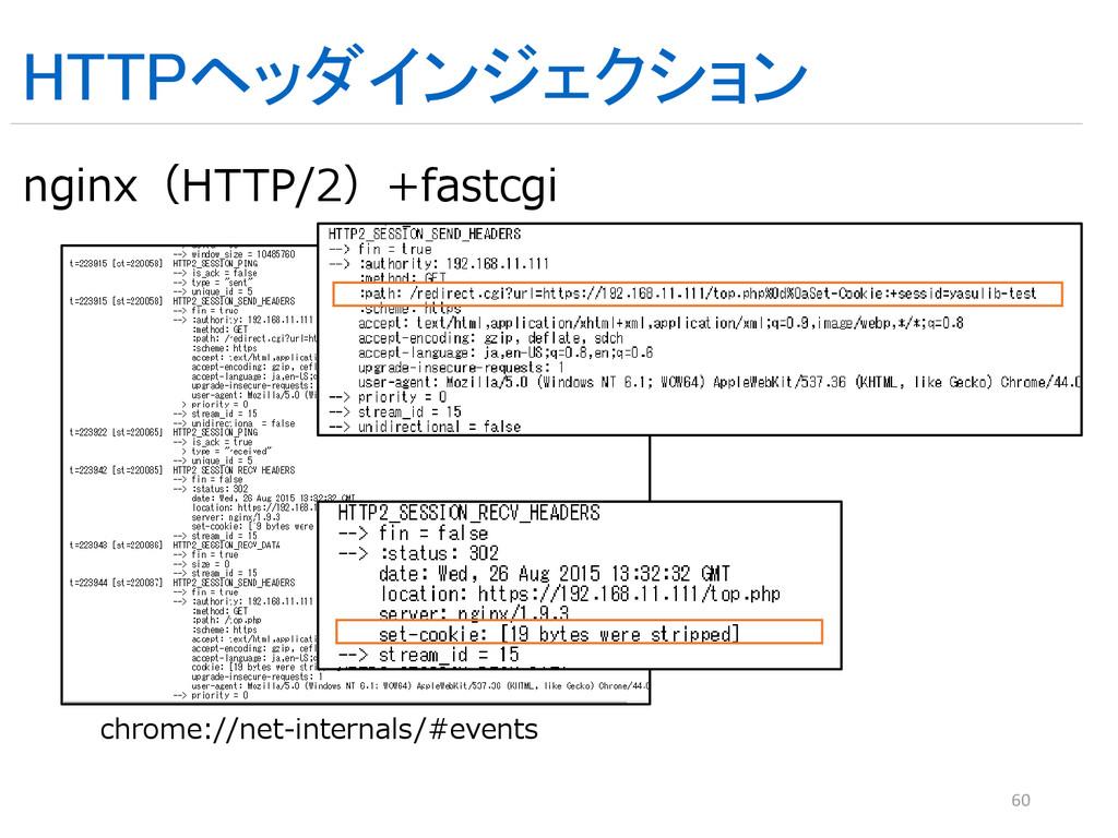 HTTPヘッダインジェクション nginx(HTTP/2)+fastcgi 60 chrome...