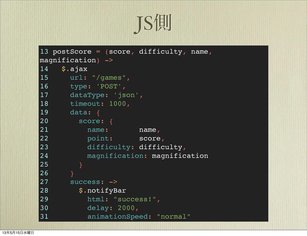 JSଆ 13 postScore = (score, difficulty, name, ma...