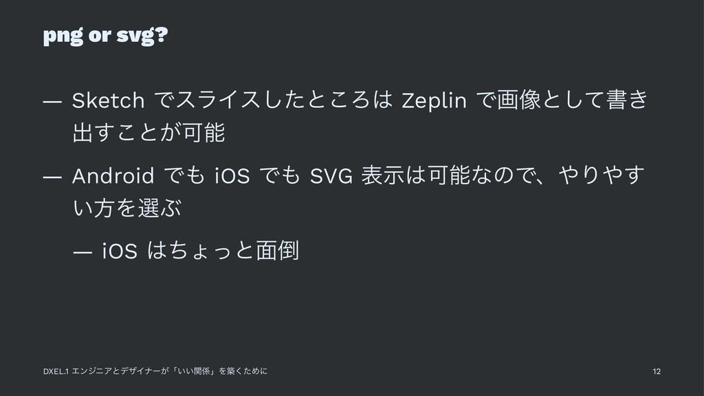 png or svg? — Sketch ͰεϥΠεͨ͠ͱ͜Ζ Zeplin Ͱը૾ͱͯ͠ॻ...