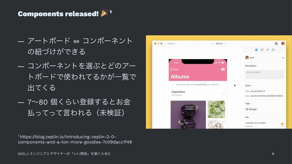 Components released! ! 1 — ΞʔτϘʔυ 㱻 ίϯϙʔωϯτ ͷඥͮ...