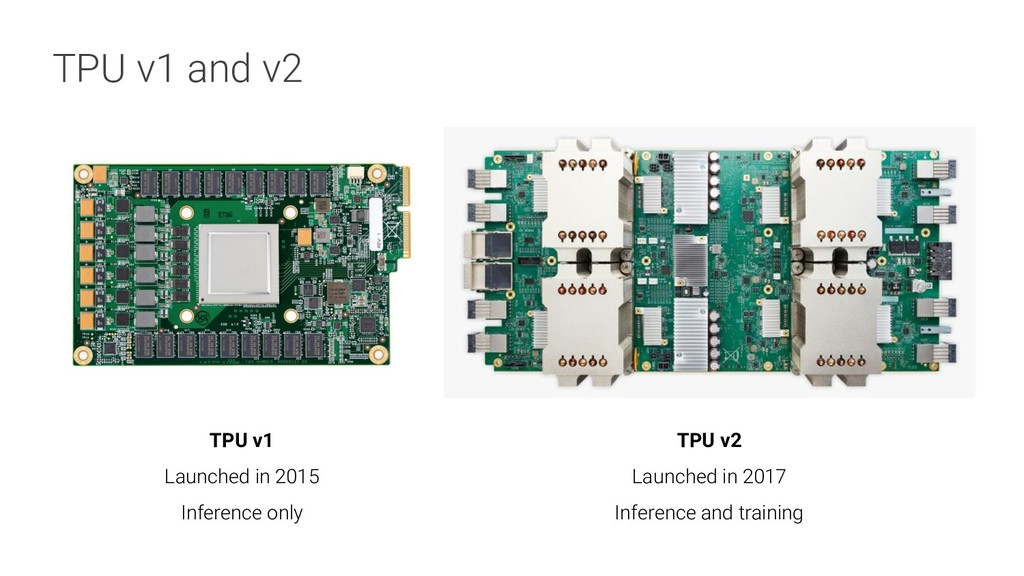TPU v1 and v2 TPU v1 Launched in 2015 Inference...