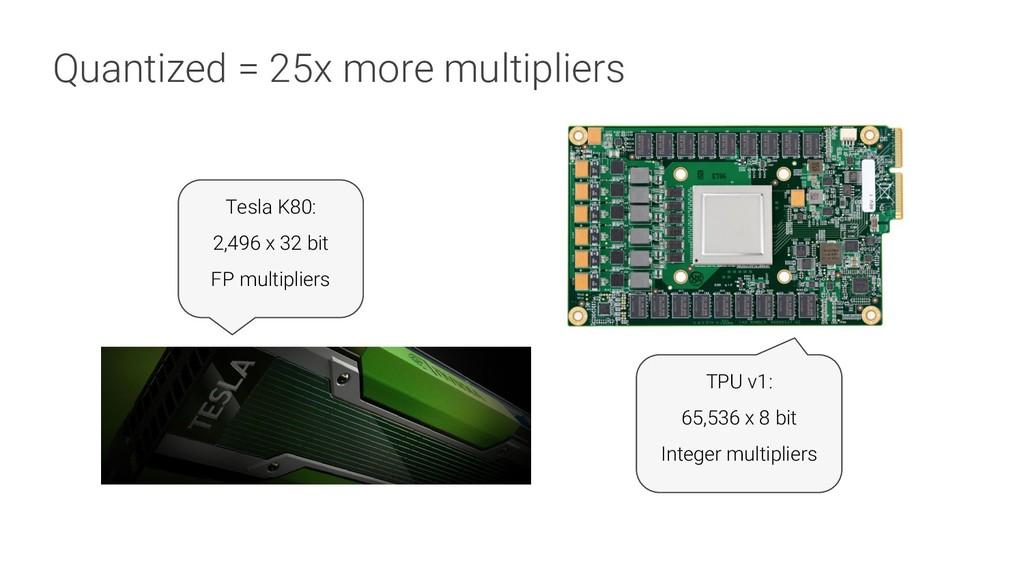 Quantized = 25x more multipliers Tesla K80: 2,4...