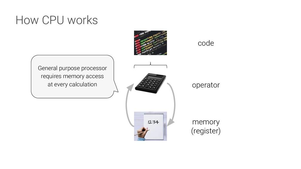 1234 How CPU works code operator memory (regist...