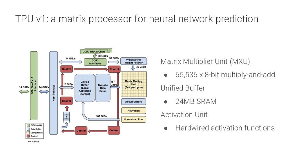 TPU v1: a matrix processor for neural network p...