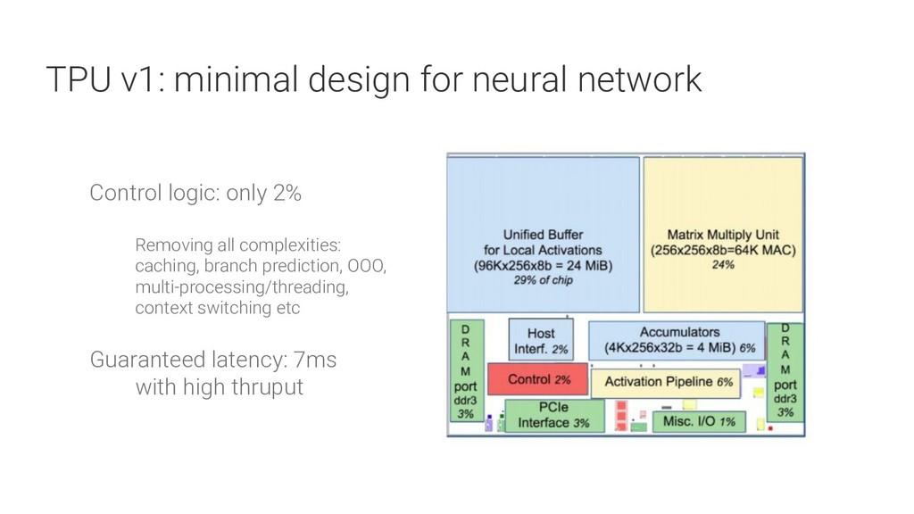 37 TPU v1: minimal design for neural network Co...