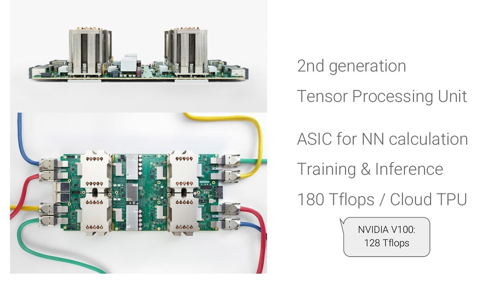 2nd generation Tensor Processing Unit ASIC for ...