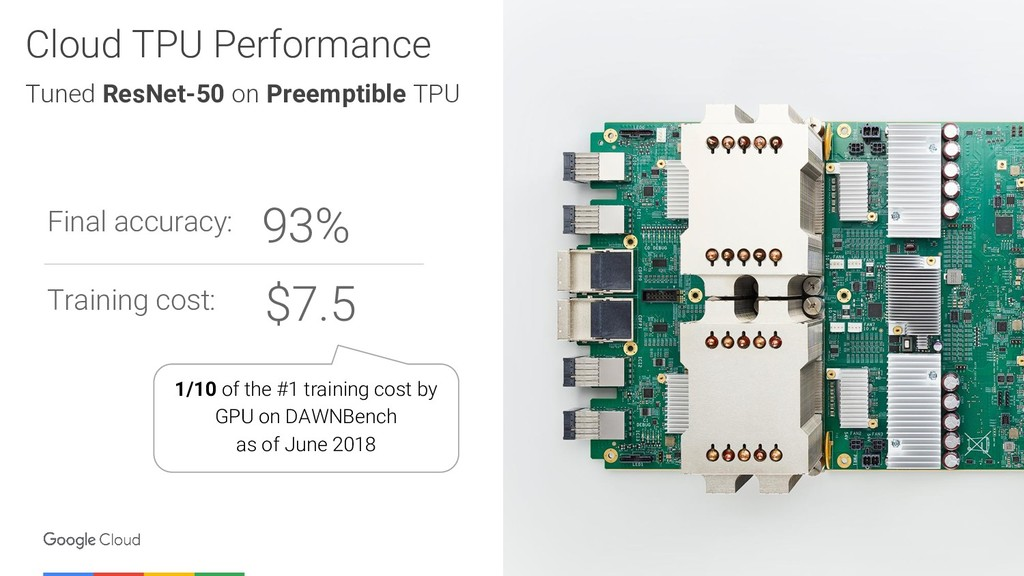Cloud TPU Performance Tuned ResNet-50 on Preemp...