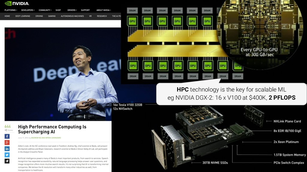 HPC technology is the key for scalable ML eg NV...