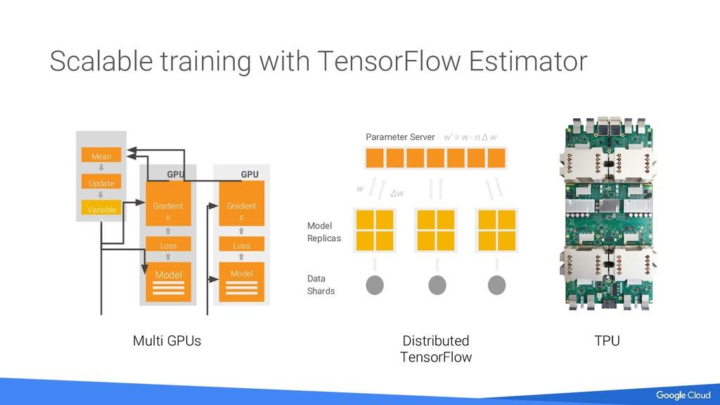 Scalable training with TensorFlow Estimator GPU...