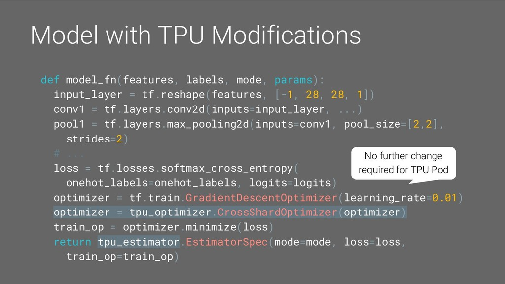 def model_fn(features, labels, mode, params): i...