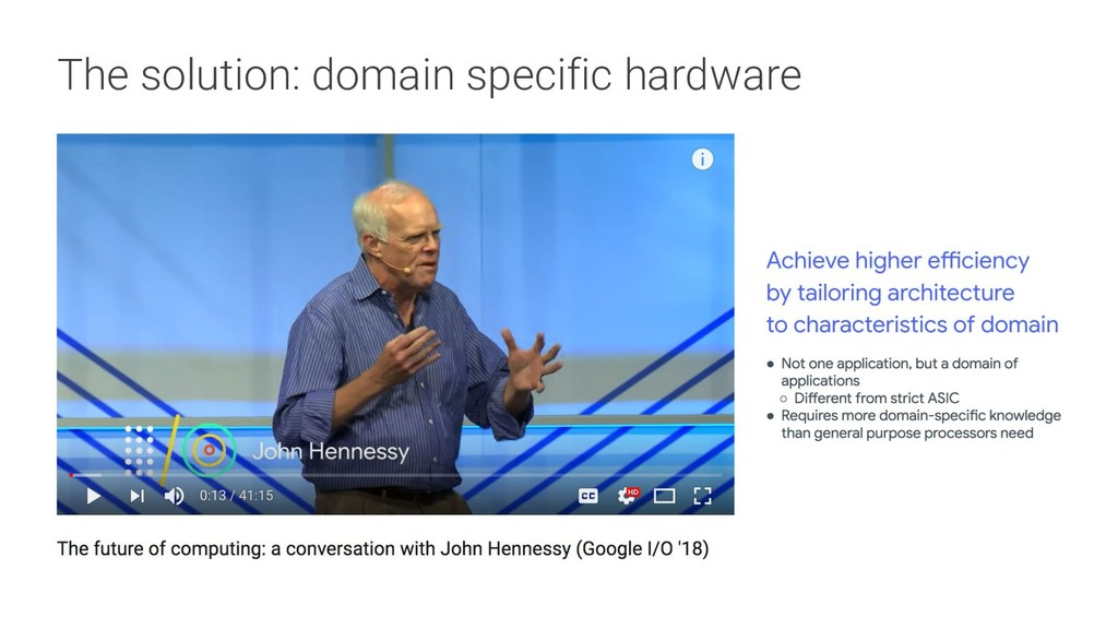 The solution: domain specific hardware